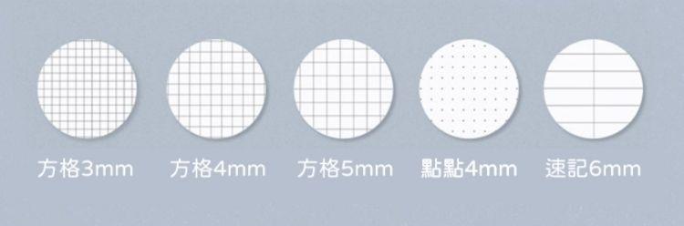 子彈筆記本建議可以使用的內頁形式:方格與圓點