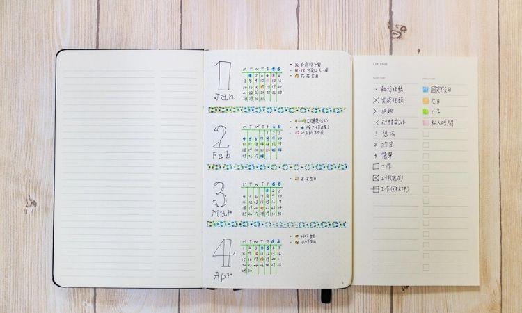 MOLESKINE藝術系列子彈筆記本